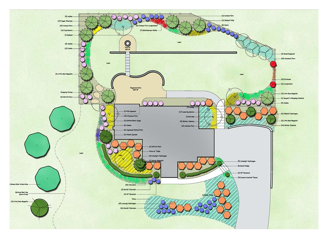 Landscaping plans and master plan design.